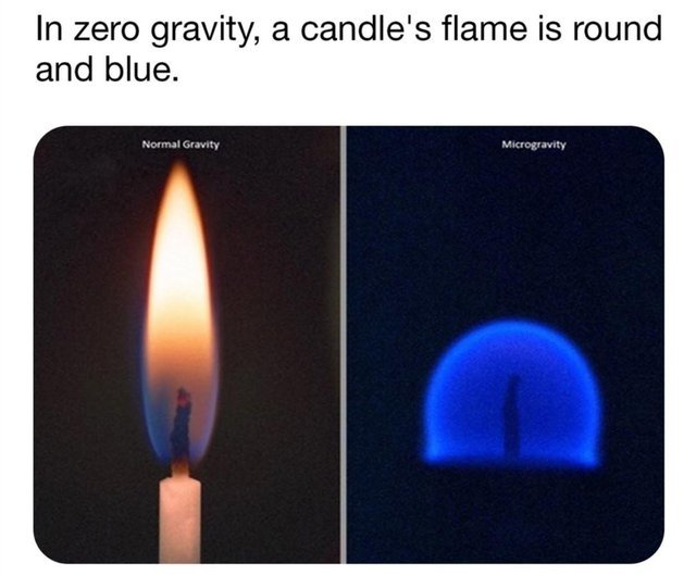 In zero gravity, a candle's flame is round and blue - meme