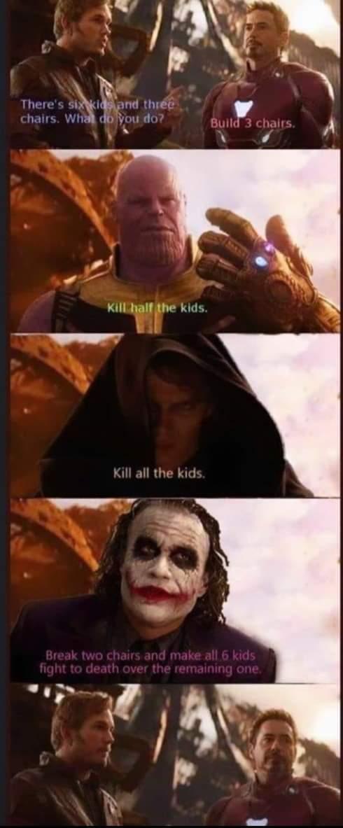 Problem solving with villains - meme