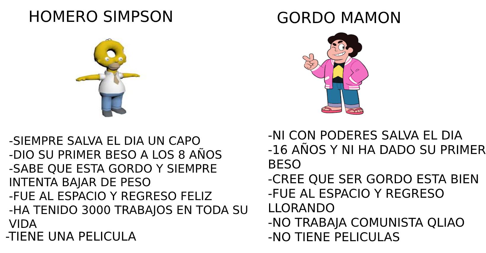 the virgin gordo mamon vs the chad homero simpson - meme