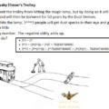 dongs in a trolley