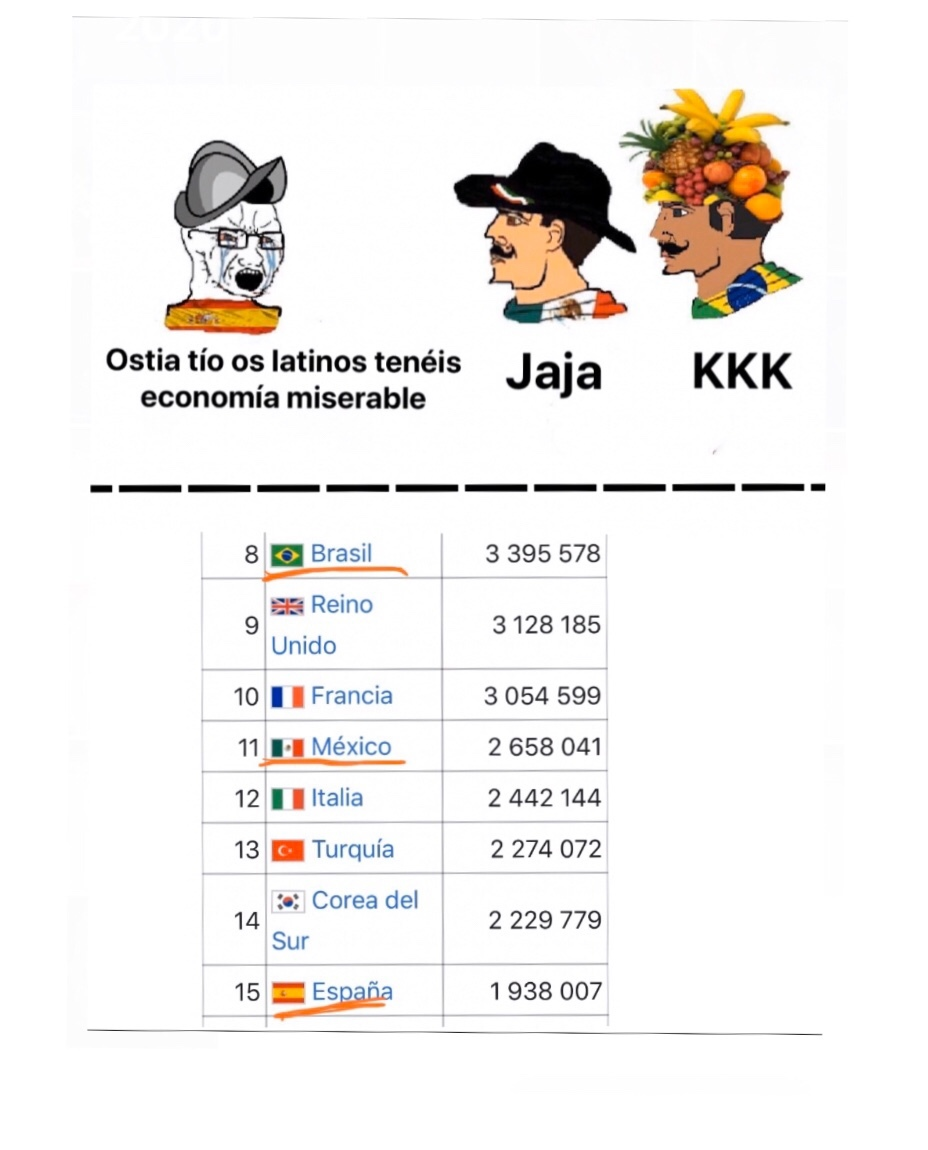 México, España y Brasil - meme