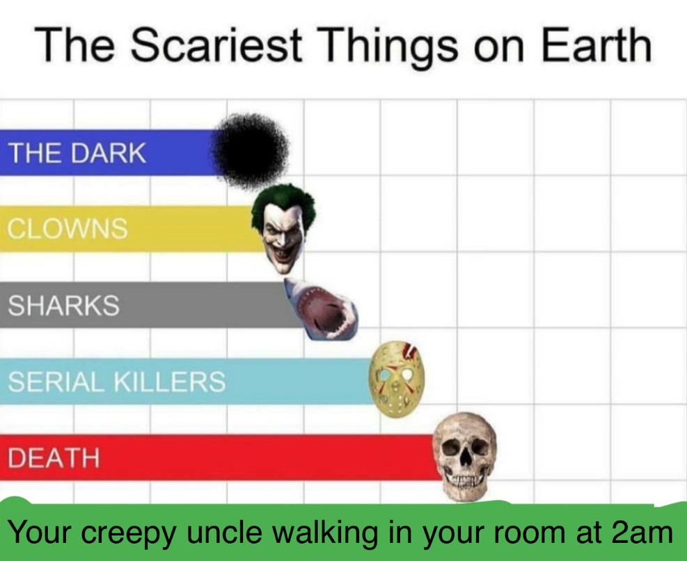 Creepy Uncle - meme