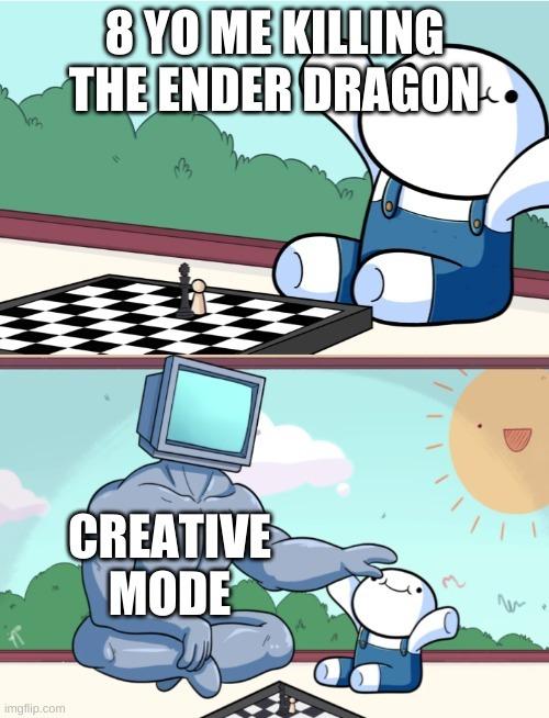 thx creative mode - meme