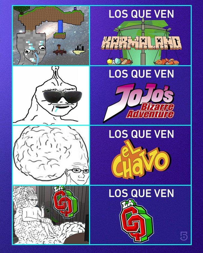 Repost = Gigachad - meme