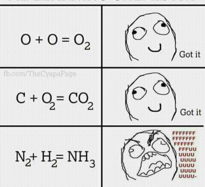 Yo aprendiendo quimica - meme