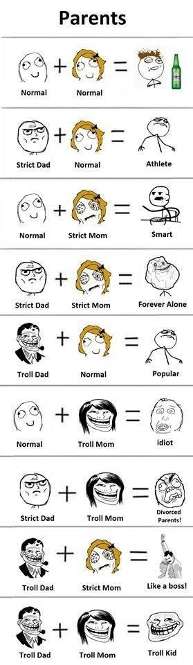 Explains alot... - meme