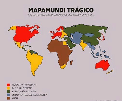 Mapamundi Trágico - meme