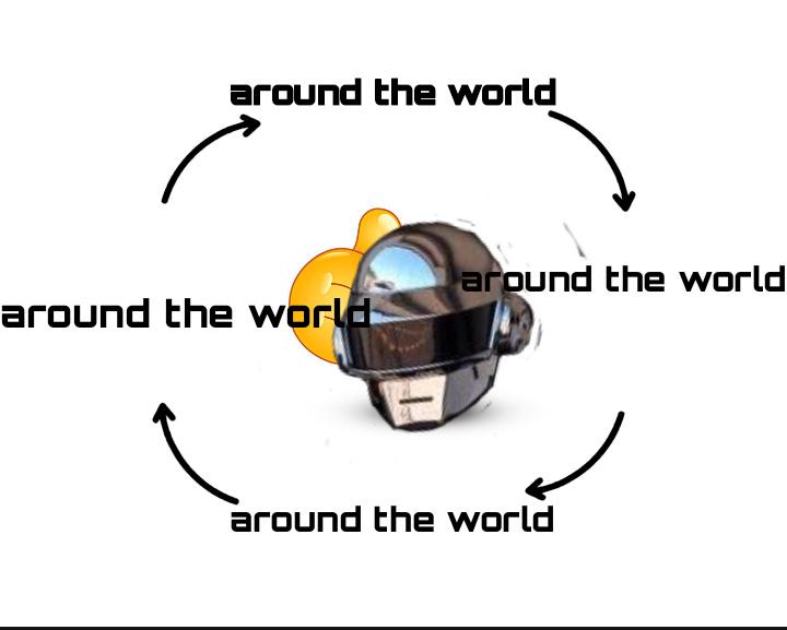 Around the world - meme