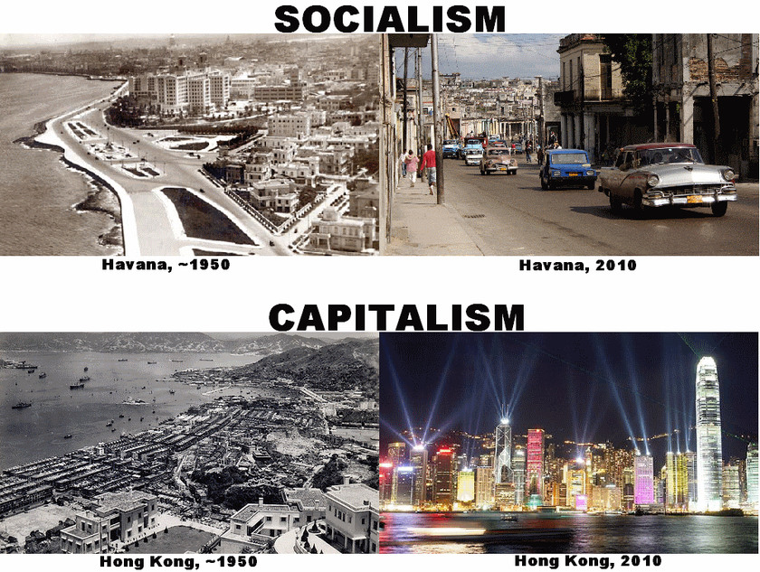 capitalism works - meme