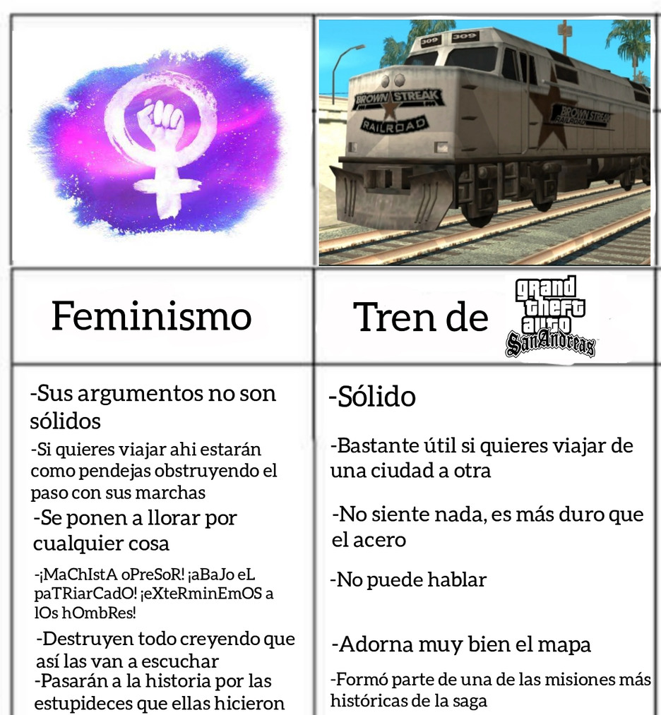 Feminismo vs Tren de GTA - meme