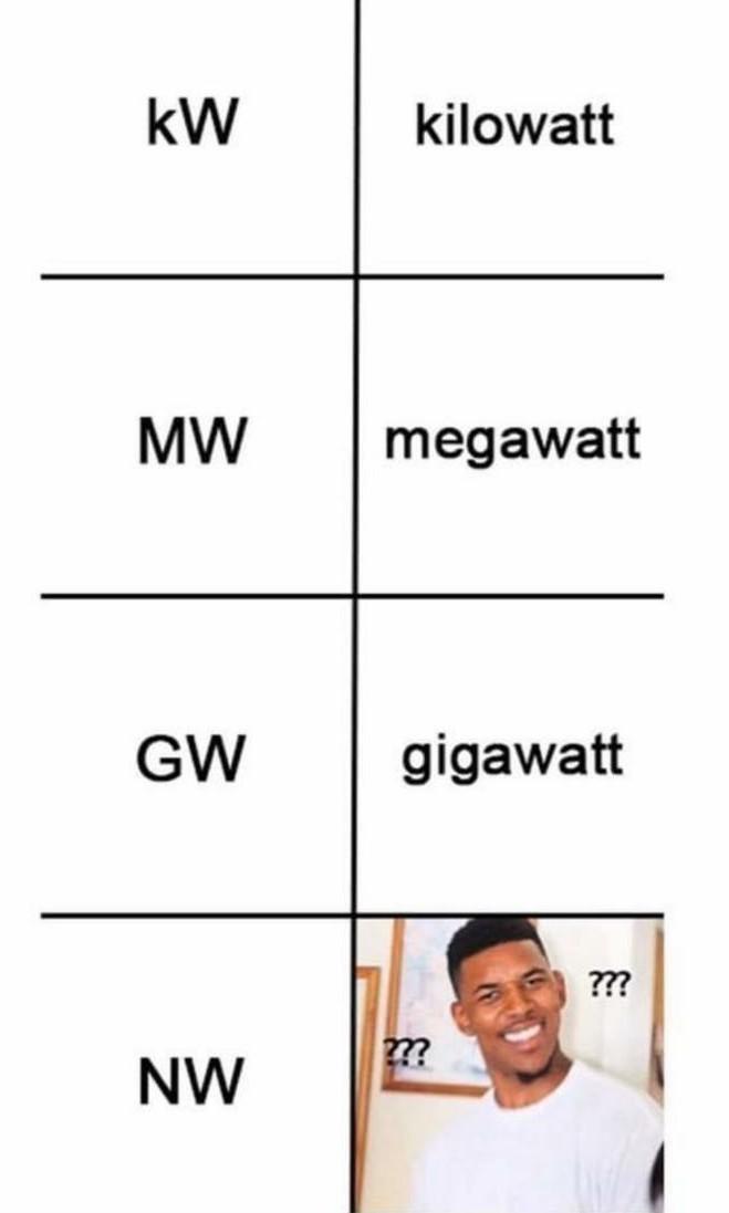 Batch is a dong - meme