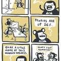 everyone likes monkeying around