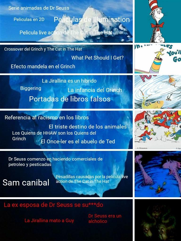 Iceberg de Dr Seuss (por favor no lo borren es unico en su clase) - meme