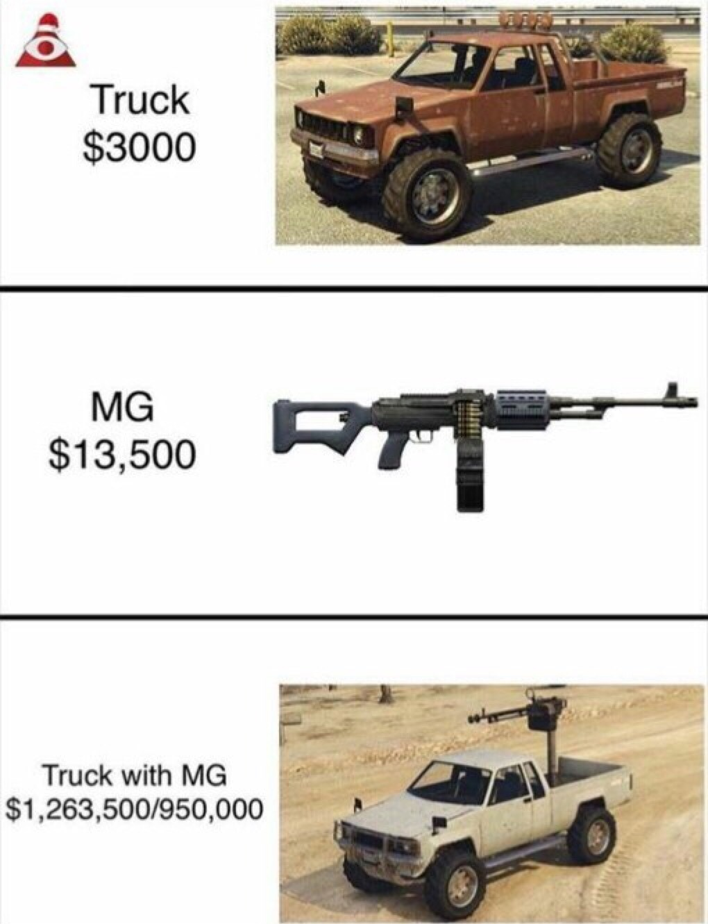 GTA V Logic - meme