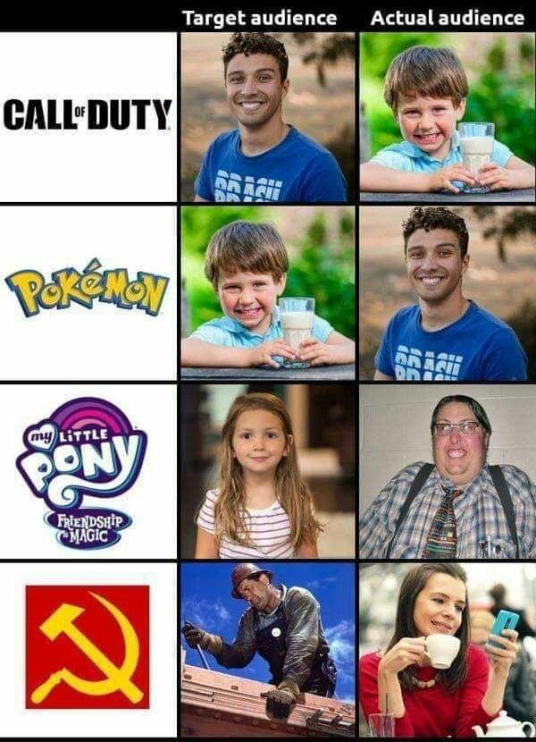 Muerte al comunismo - meme