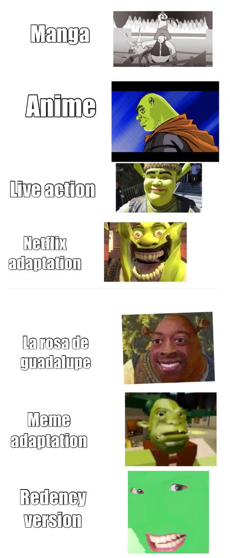 Shreck en todas sus versiones - meme