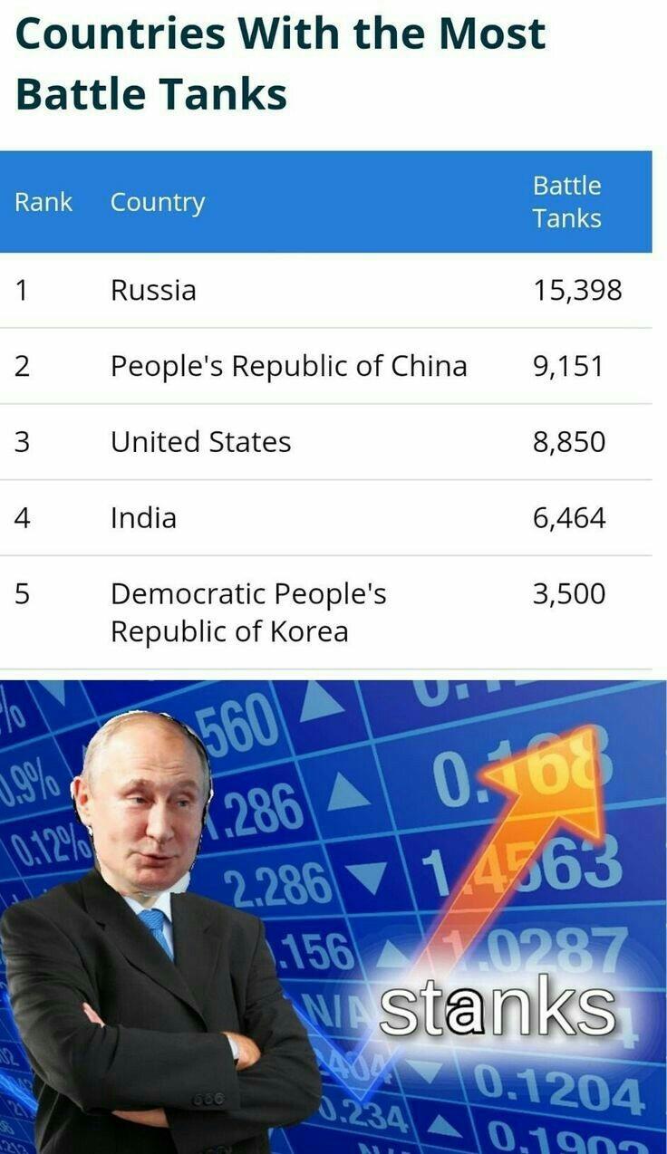 Brutalowsky - meme