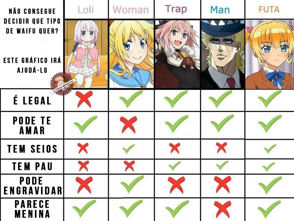 só a verdade - meme