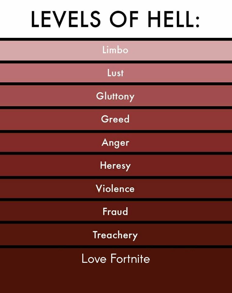 x') levels of hell - meme