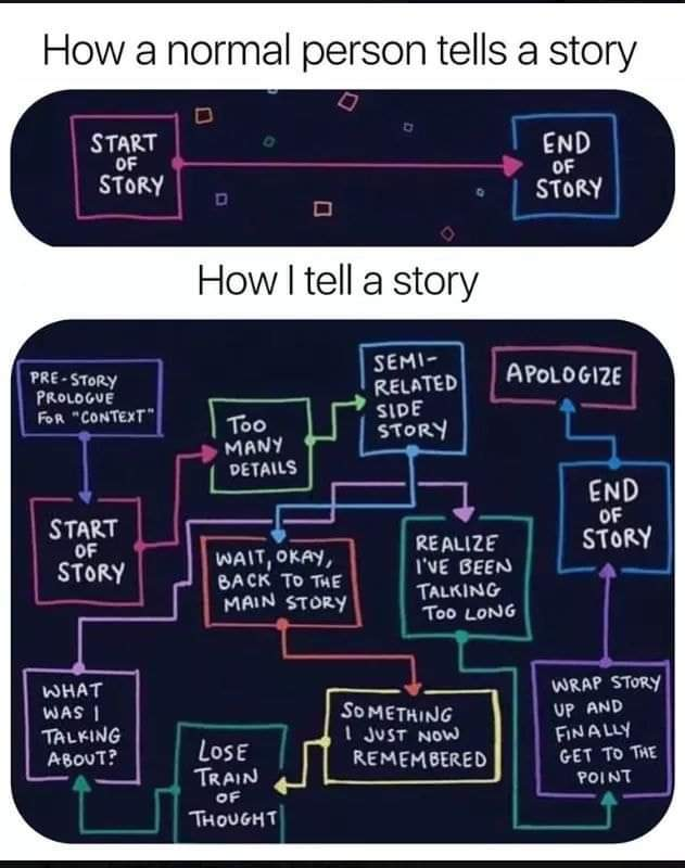 Story tellin - meme