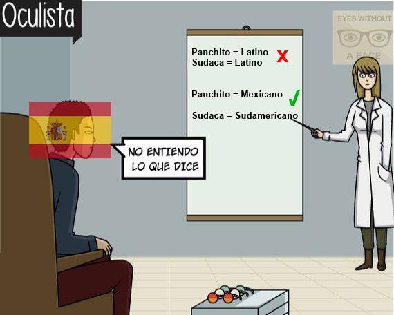 Estos Gallegos (notese el sarcasmo xd) - meme