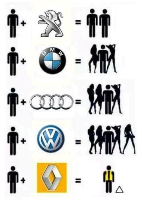Renault. Tout les jours un bruit nouveau - meme