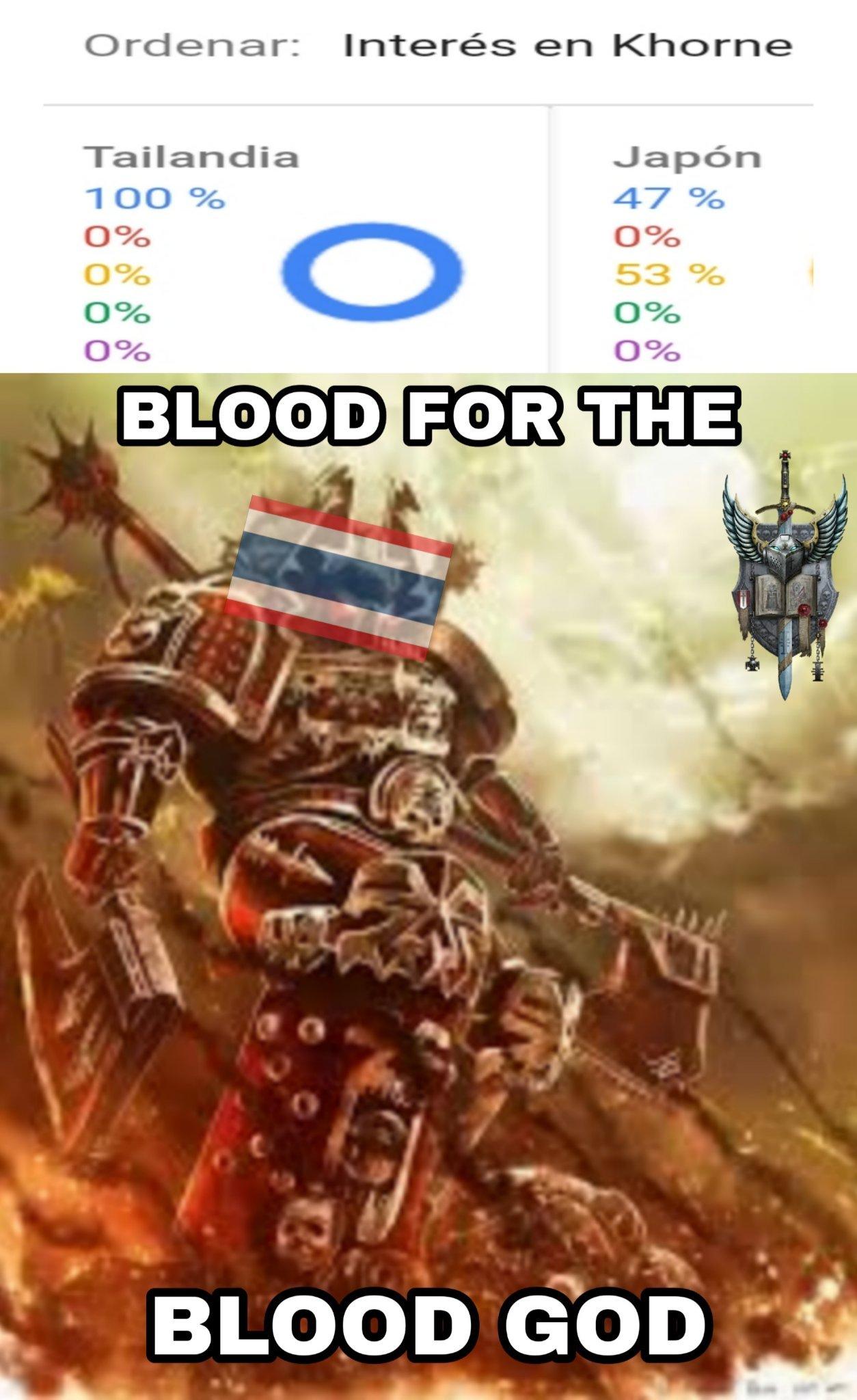 Hay que purgar Tailandia, supongo - meme