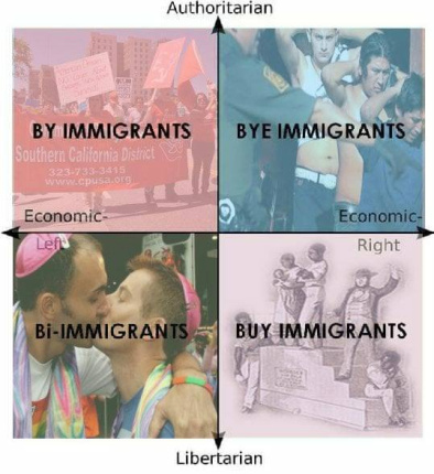 immigrants - meme