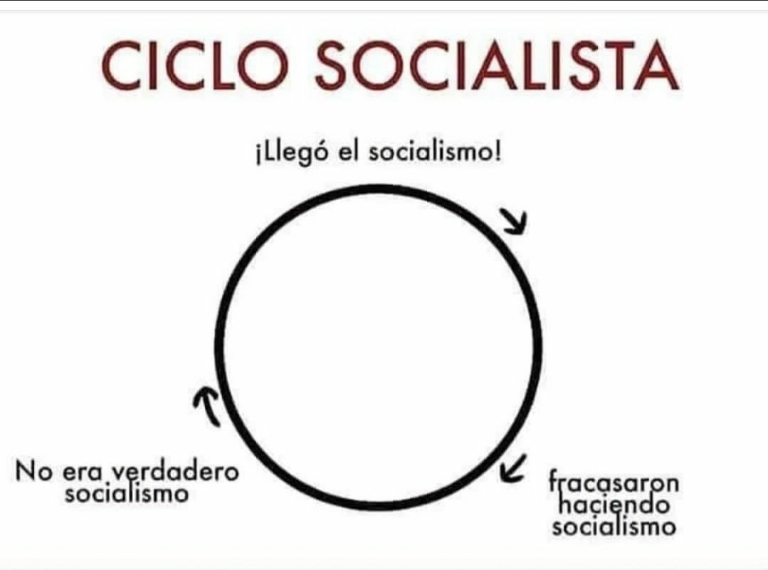 Ciclo socialista. - meme