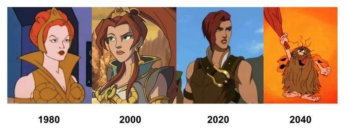 Teela's evolution - meme
