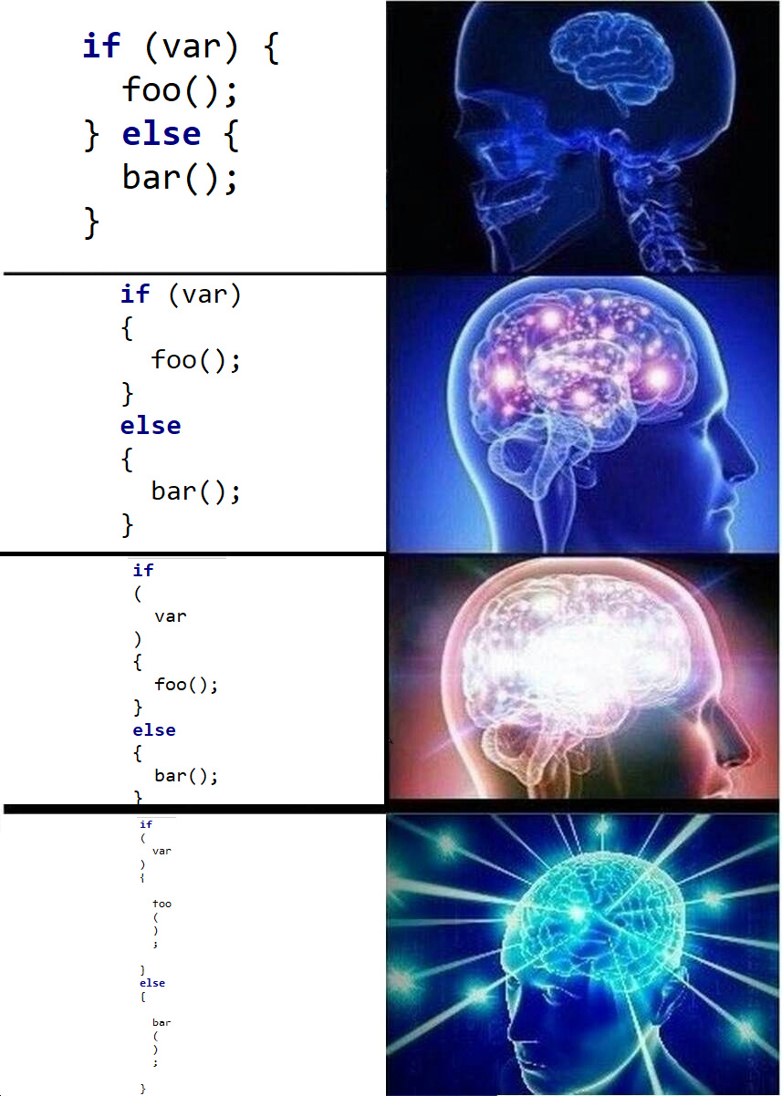 The best way to write readable code - meme