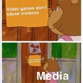 Thing when I was young good, now is bad - Media 2019