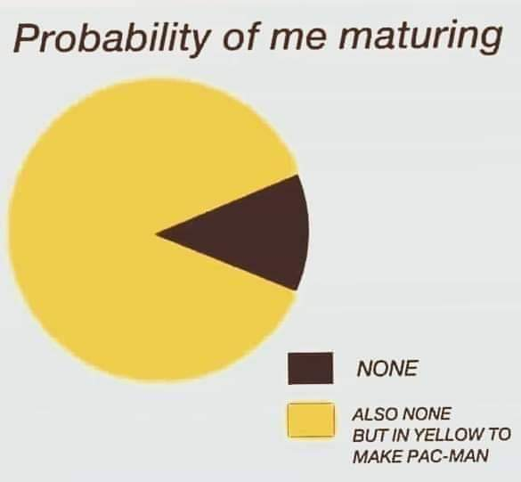 Brown: repost     Yellow: also repost - meme