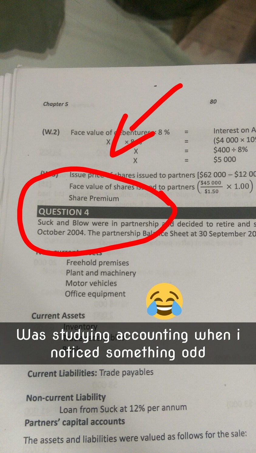 That is an actual question that appeared in the cie exams - meme