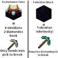 Minecraft explain