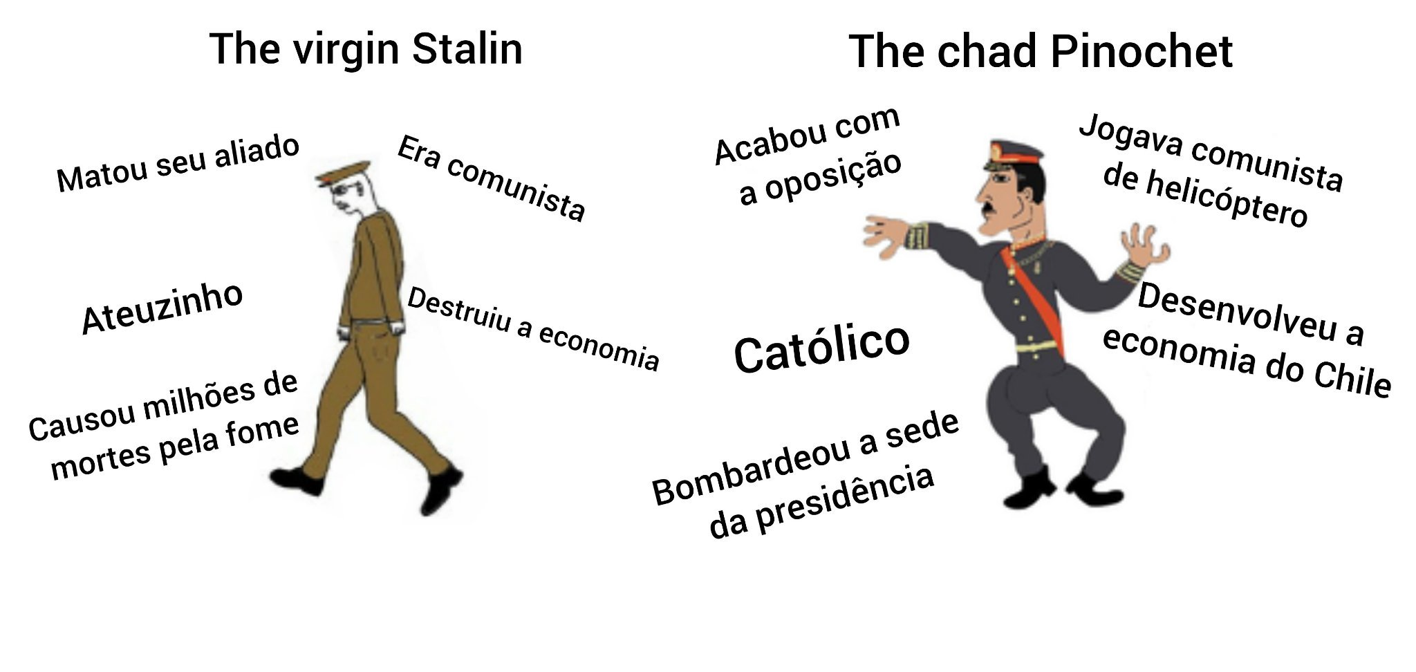 The chad Pinochet - meme