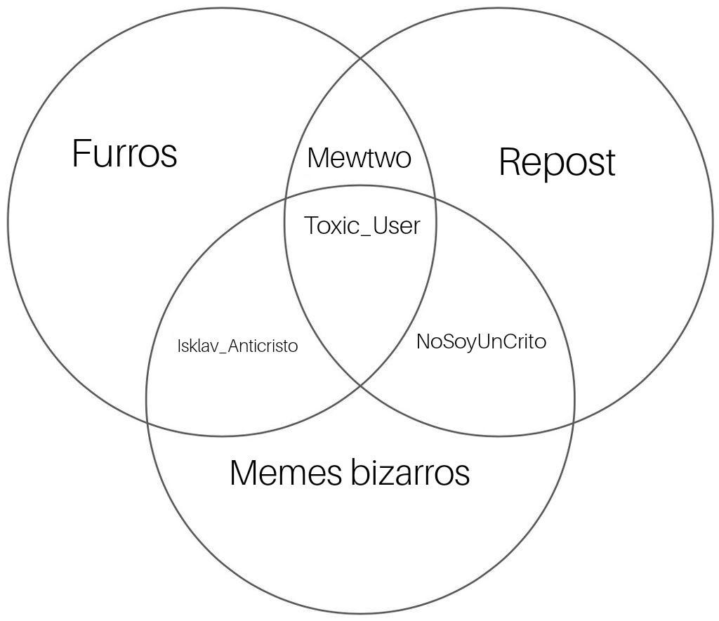 Nuevo y actualizado  - meme