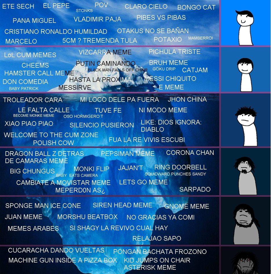 iceberg de memes ._.