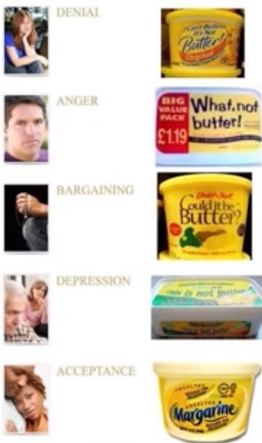 bargaining is where I'm at - meme