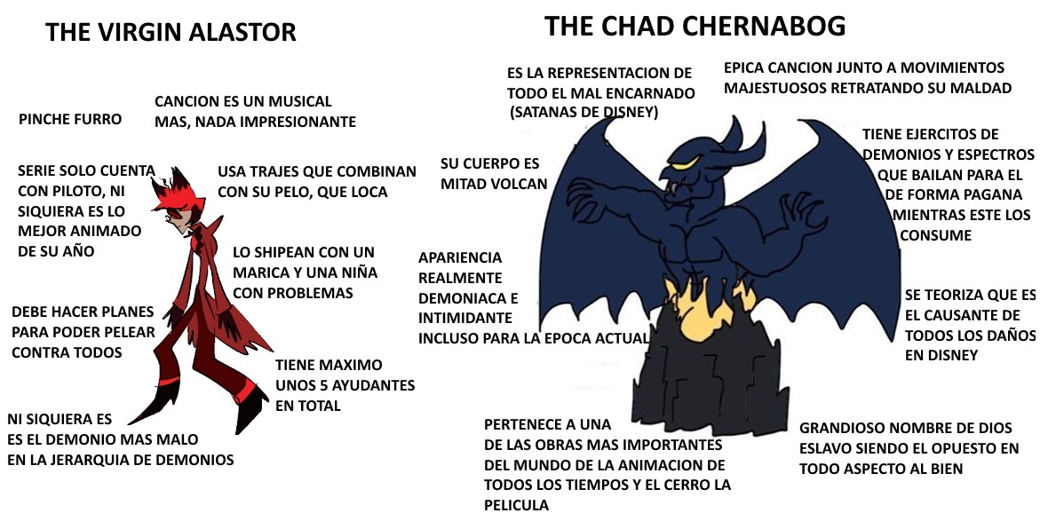 The Chadnabog - meme