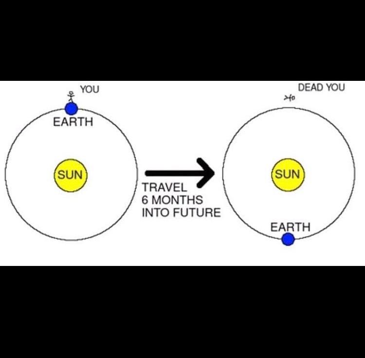 a terra se moveria no espaço, e você não - meme