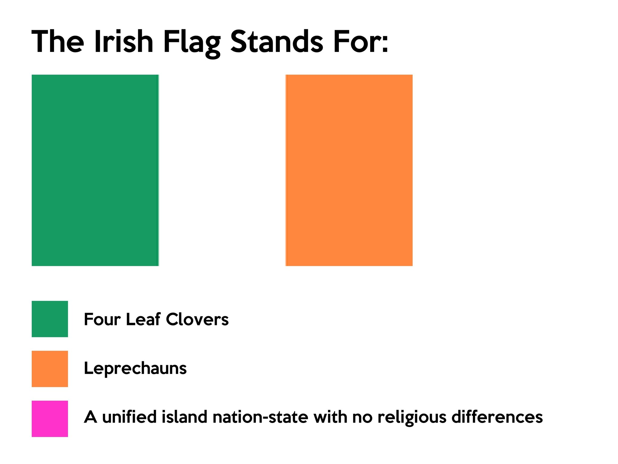 Irish Flag Parody - meme