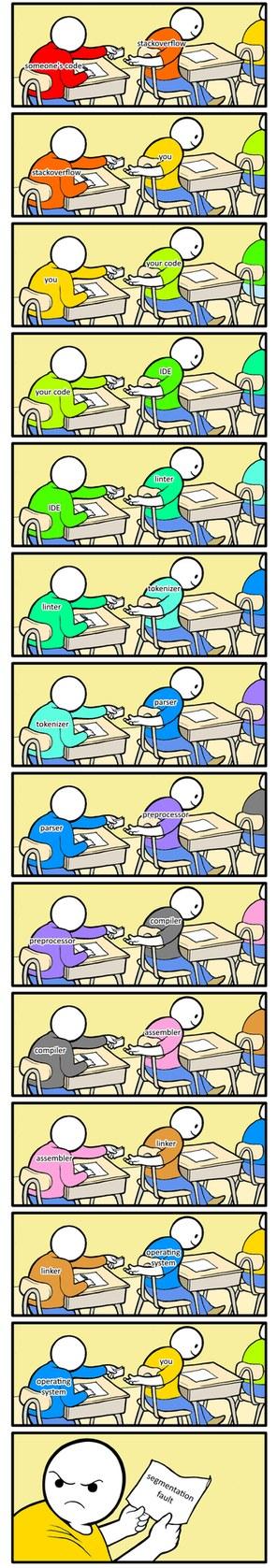 your code - meme