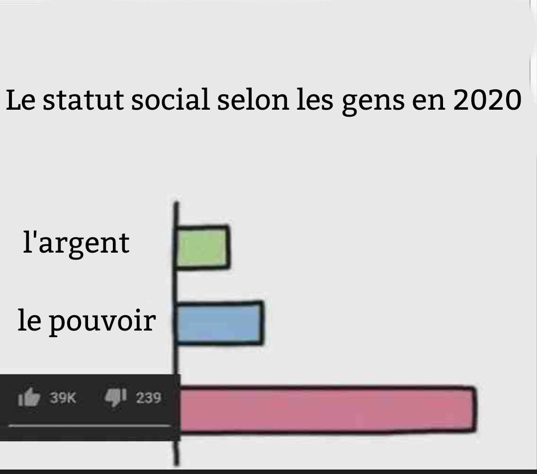 Reposter les meme français sur le serveur français pfiou ma vie est passionnante n'est ce pas