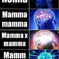 Che mamma mamma
