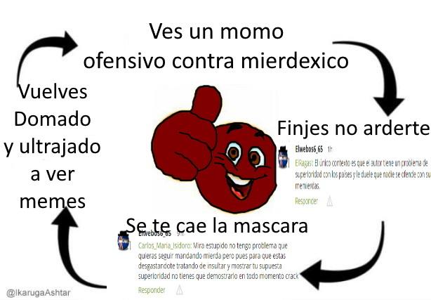 El mexicano llorando :simeloexperaba: - meme
