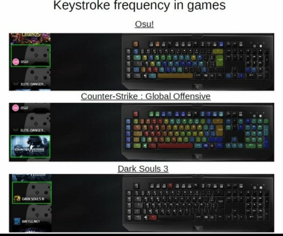 Quand on joue à Dark Souls 3 - meme