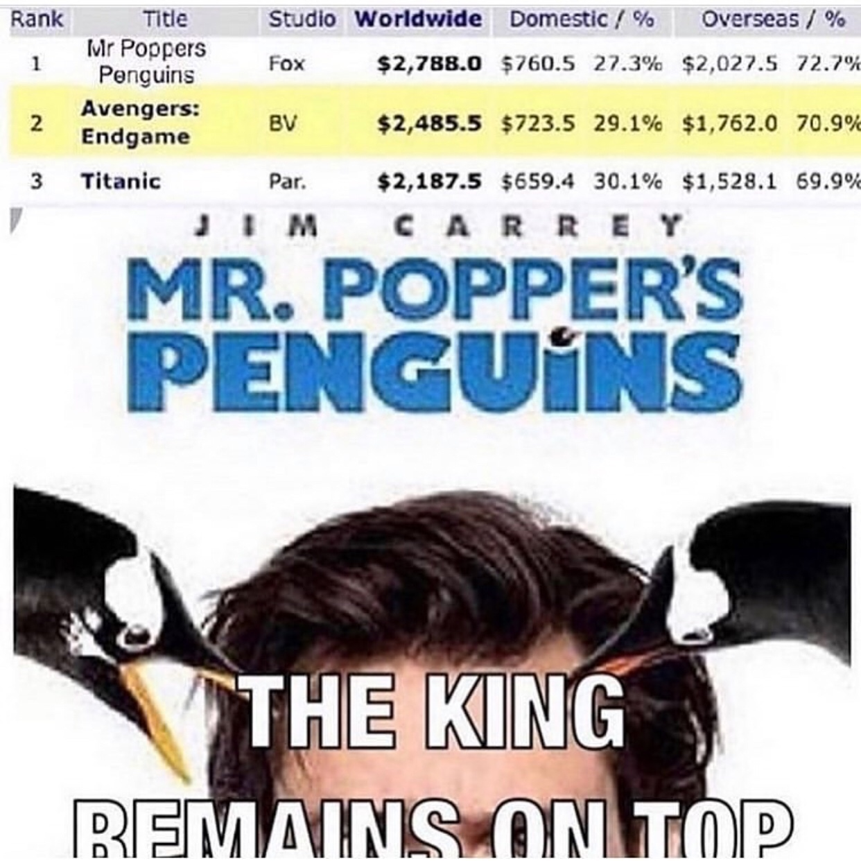 the king - meme