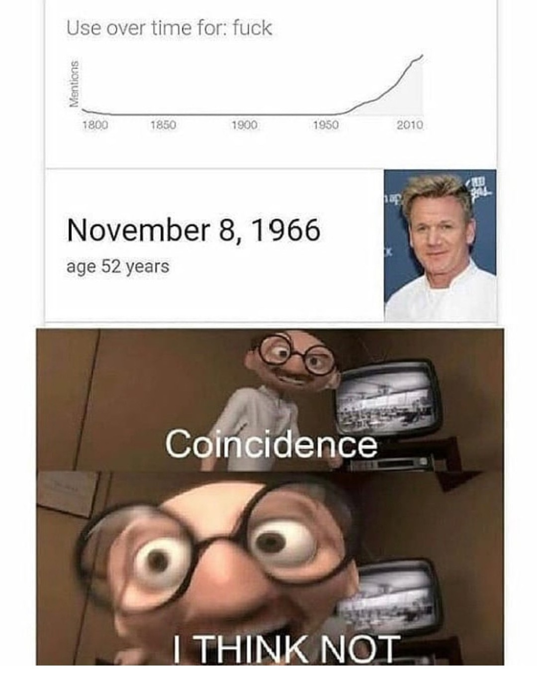 Coincidence? - meme