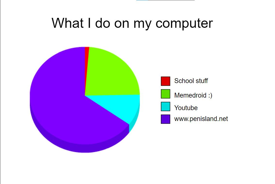 Pen Island Pens - Home - meme